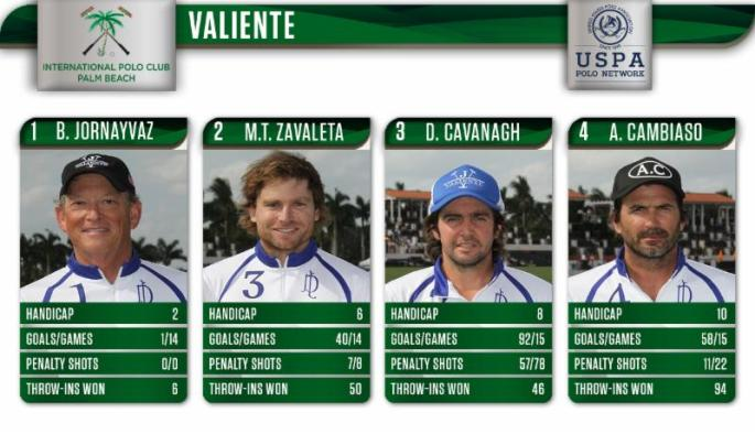 Valiente- US Open- IPC